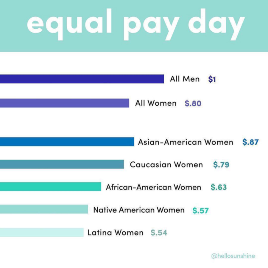reese-witherspoon-equal-pay-day. El #equalpayday de Reese Witherspoon